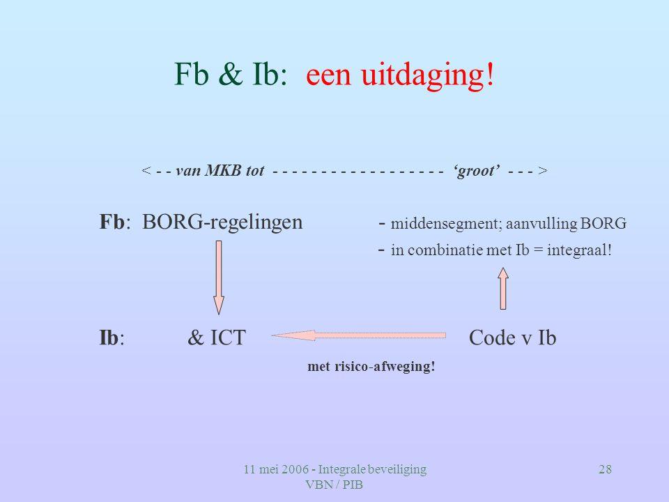 11 mei 2006 - Integrale beveiliging VBN / PIB 28 Fb & Ib: een uitdaging! Fb: BORG-regelingen - middensegment; aanvulling BORG - in combinatie met Ib =