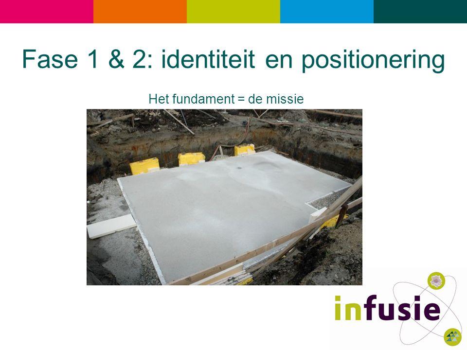 Fase 1 & 2: identiteit en positionering Het fundament = de missie