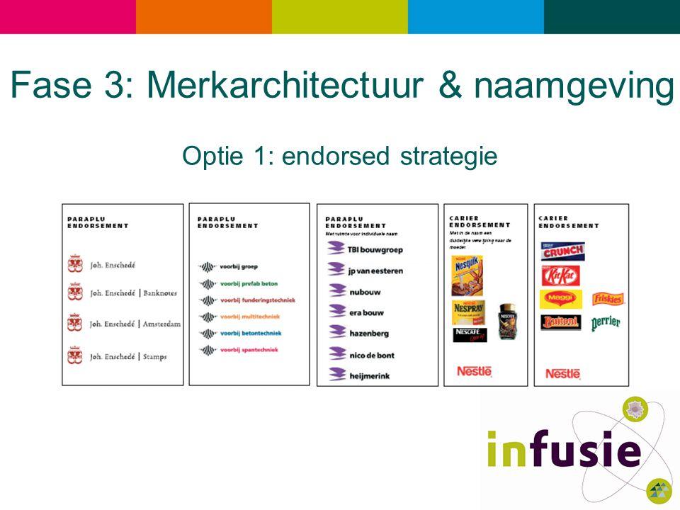 Fase 3: Merkarchitectuur & naamgeving Optie 1: endorsed strategie