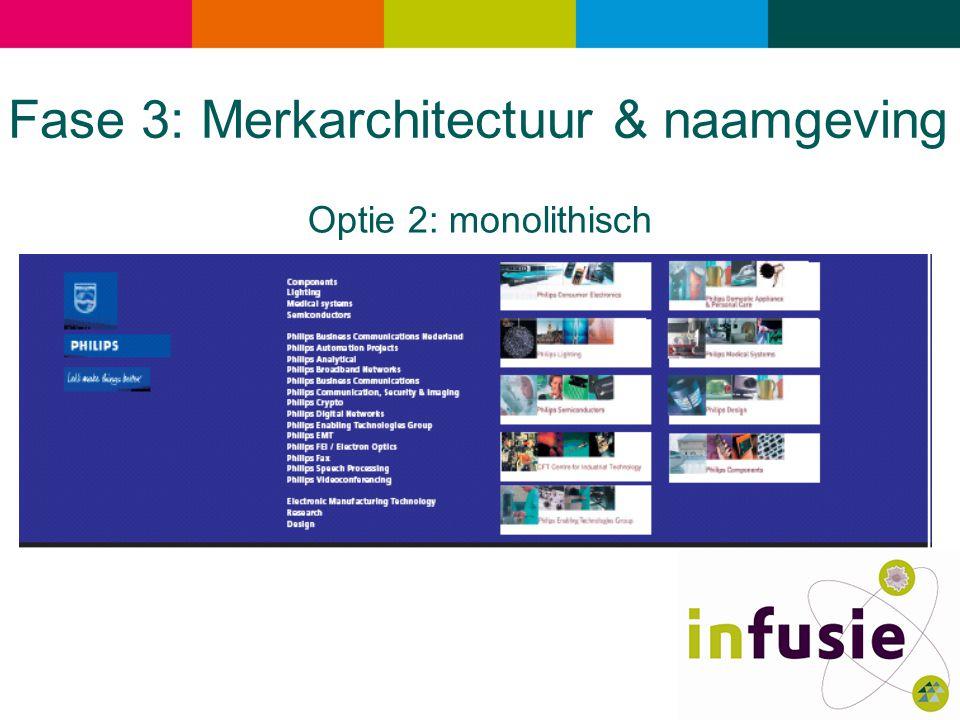 Fase 3: Merkarchitectuur & naamgeving Optie 2: monolithisch