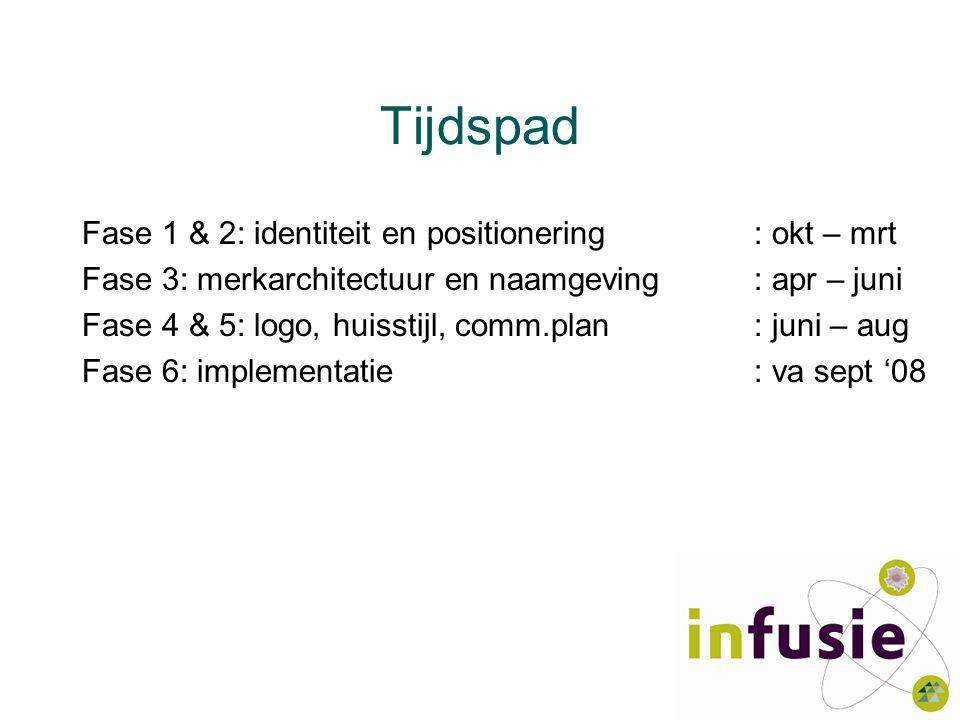 Tijdspad Fase 1 & 2: identiteit en positionering: okt – mrt Fase 3: merkarchitectuur en naamgeving: apr – juni Fase 4 & 5: logo, huisstijl, comm.plan: