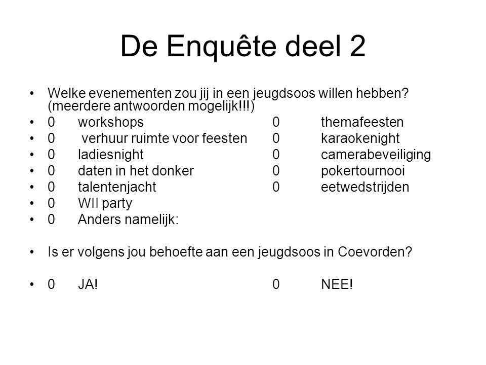 De Enquête deel 2 Welke evenementen zou jij in een jeugdsoos willen hebben? (meerdere antwoorden mogelijk!!!) 0workshops0themafeesten 0 verhuur ruimte