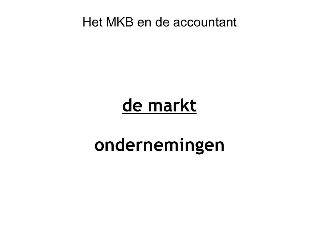 Het MKB en de accountant de markt ondernemingen