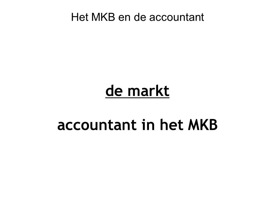 Het MKB en de accountant de maatschappij ontwikkeling