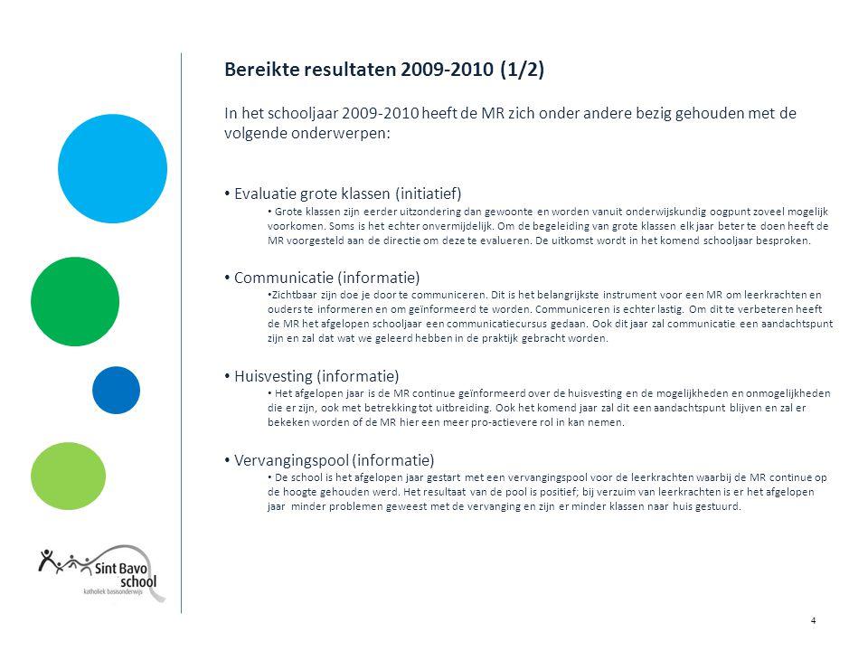 Bereikte resultaten 2009-2010 (1/2) In het schooljaar 2009-2010 heeft de MR zich onder andere bezig gehouden met de volgende onderwerpen: Evaluatie grote klassen (initiatief) Grote klassen zijn eerder uitzondering dan gewoonte en worden vanuit onderwijskundig oogpunt zoveel mogelijk voorkomen.