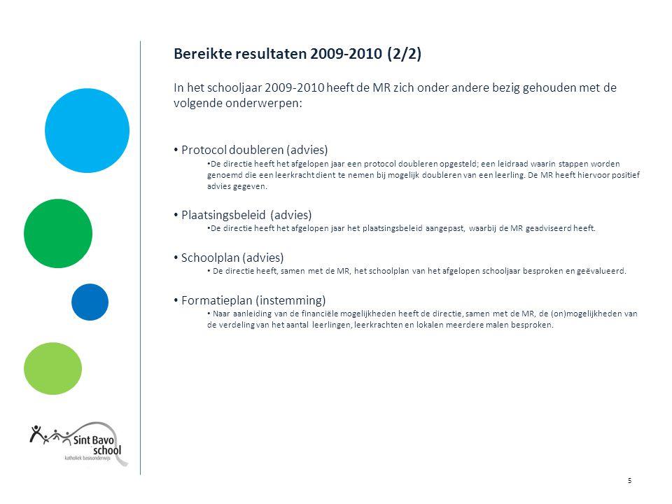 Bereikte resultaten 2009-2010 (2/2) In het schooljaar 2009-2010 heeft de MR zich onder andere bezig gehouden met de volgende onderwerpen: Protocol doubleren (advies) De directie heeft het afgelopen jaar een protocol doubleren opgesteld; een leidraad waarin stappen worden genoemd die een leerkracht dient te nemen bij mogelijk doubleren van een leerling.