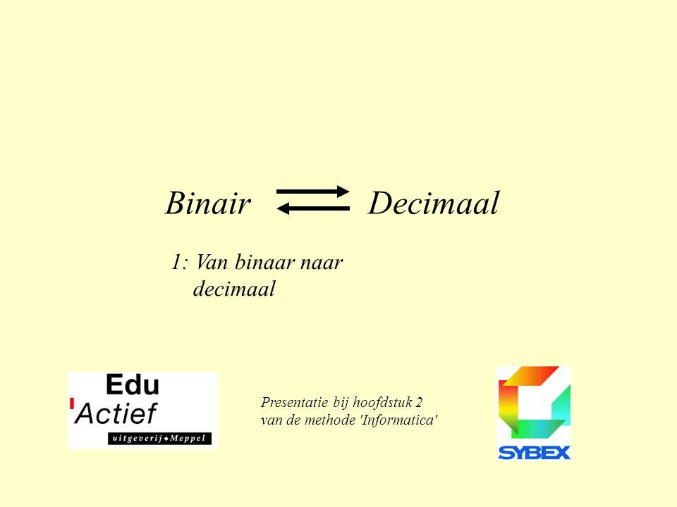 Binair Decimaal Presentatie bij hoofdstuk 2 van de methode Informatica 1: Van binaar naar decimaal
