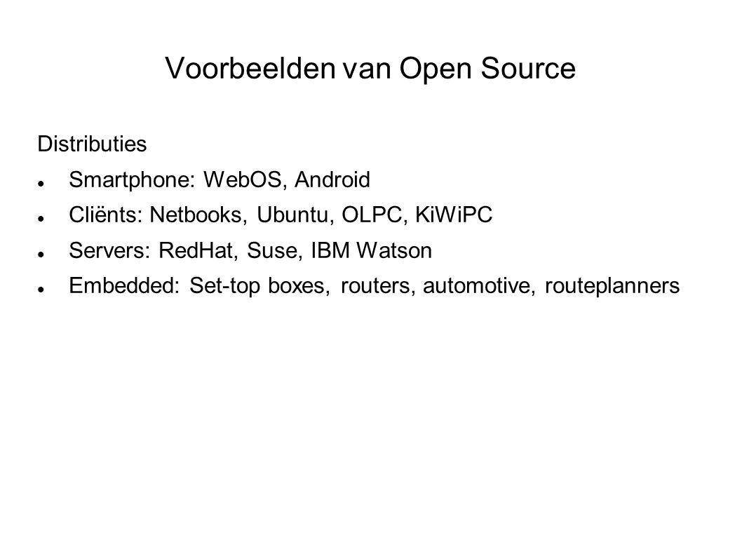 Voorbeelden van Open Source Internet Content management systemen Social media Applicaties