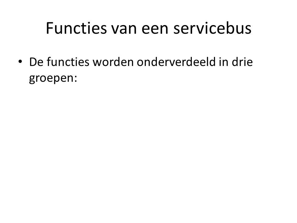Functies van een servicebus De functies worden onderverdeeld in drie groepen: