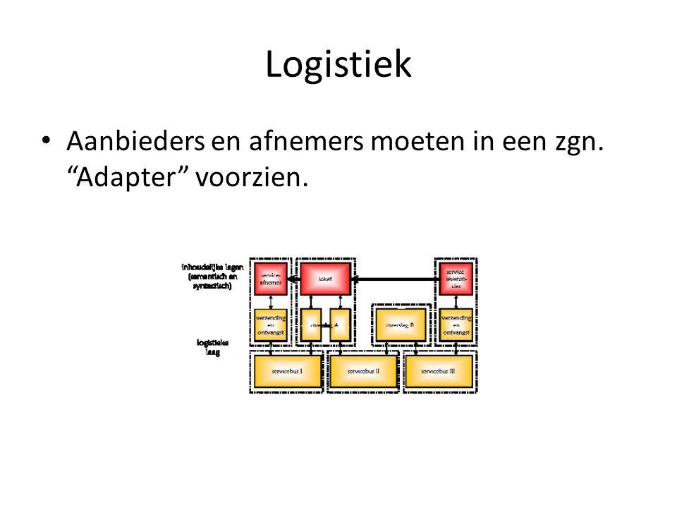 Logistiek Aanbieders en afnemers moeten in een zgn. Adapter voorzien.