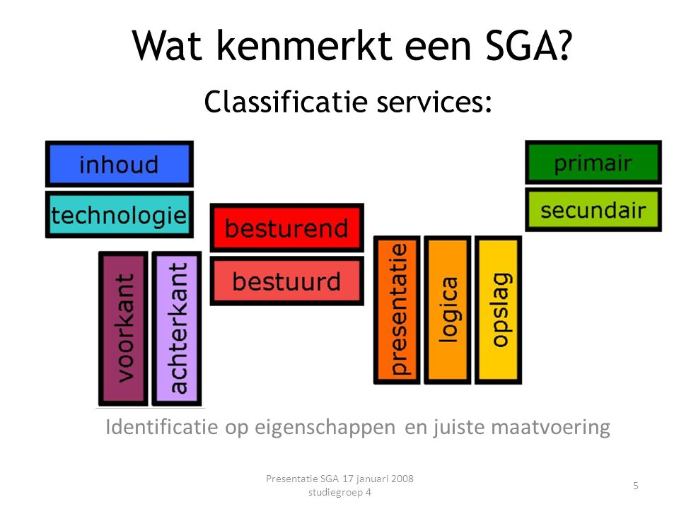 Classificatie services: Presentatie SGA 17 januari 2008 studiegroep 4 5 Wat kenmerkt een SGA.