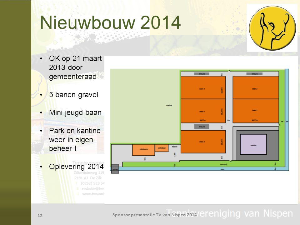 Nieuwbouw 2014 12 Sponsor presentatie TV van Nispen 2014 OK op 21 maart 2013 door gemeenteraad 5 banen gravel Mini jeugd baan Park en kantine weer in