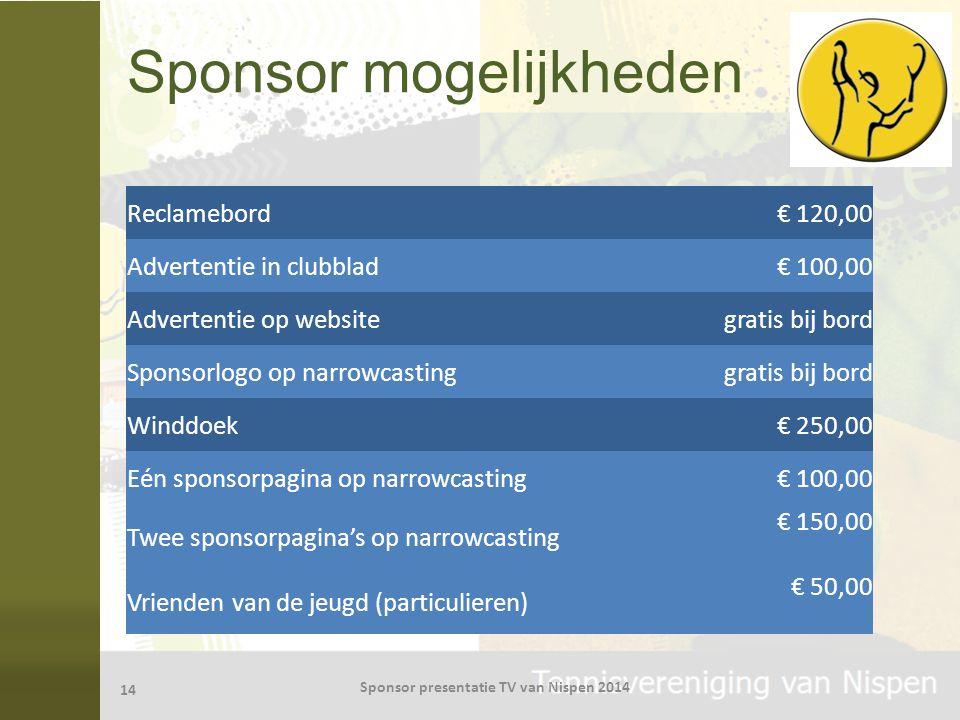 Sponsor mogelijkheden 14 Sponsor presentatie TV van Nispen 2014 Reclamebord€ 120,00 Advertentie in clubblad€ 100,00 Advertentie op websitegratis bij b