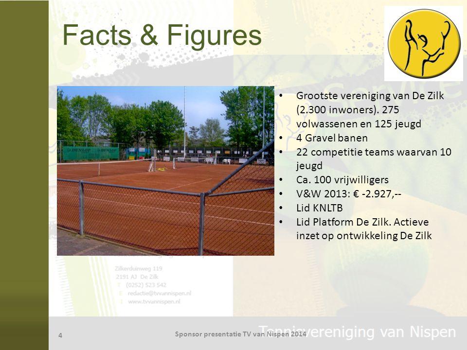 Facts & Figures 4 Sponsor presentatie TV van Nispen 2014 Grootste vereniging van De Zilk (2.300 inwoners). 275 volwassenen en 125 jeugd 4 Gravel banen