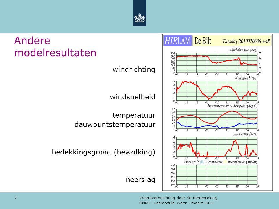 KNMI - Lesmodule Weer - maart 2012 Weersverwachting door de meteoroloog 8 Andere modelresultaten thermodynamisch diagram voor bepaalde plaats en tijd