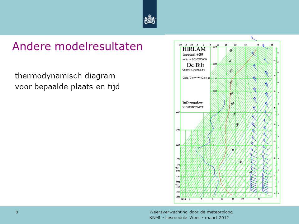 KNMI - Lesmodule Weer - maart 2012 Weersverwachting door de meteoroloog 9 Andere modelresultaten satellietfoto