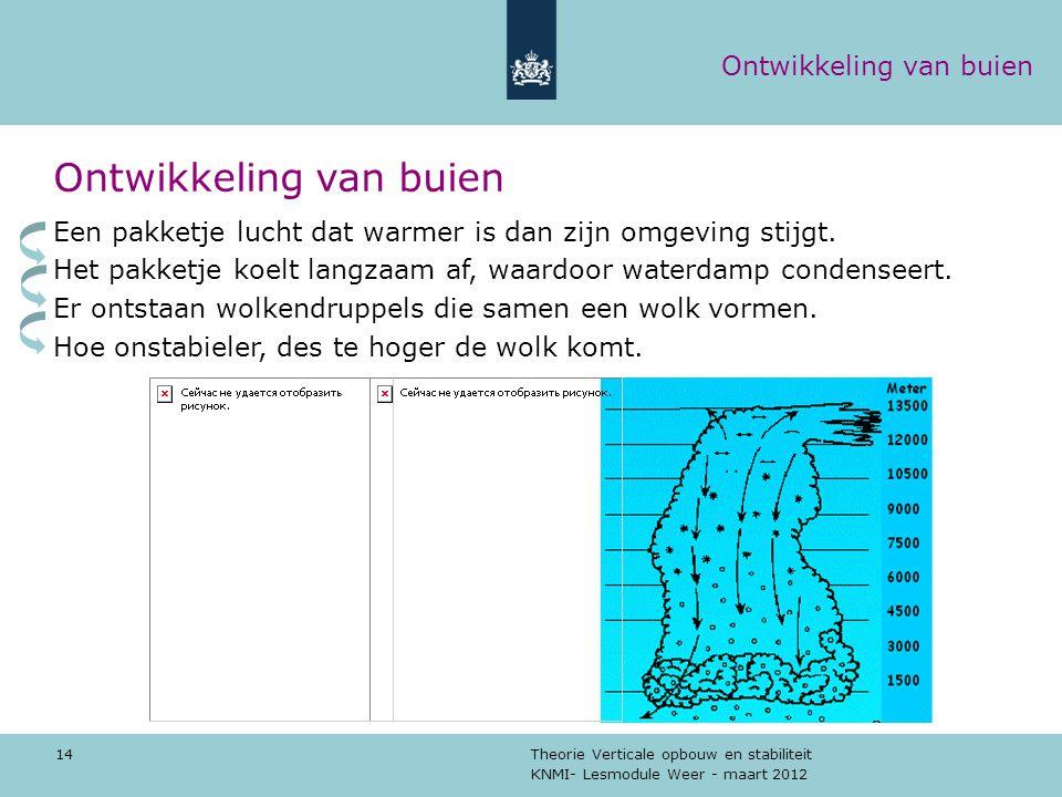 KNMI- Lesmodule Weer - maart 2012 Theorie Verticale opbouw en stabiliteit 14 Ontwikkeling van buien Een pakketje lucht dat warmer is dan zijn omgeving