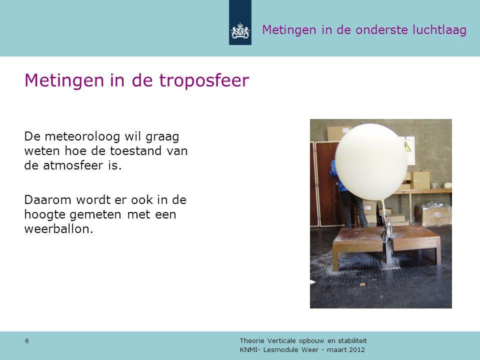 KNMI- Lesmodule Weer - maart 2012 Theorie Verticale opbouw en stabiliteit 6 Metingen in de troposfeer De meteoroloog wil graag weten hoe de toestand v