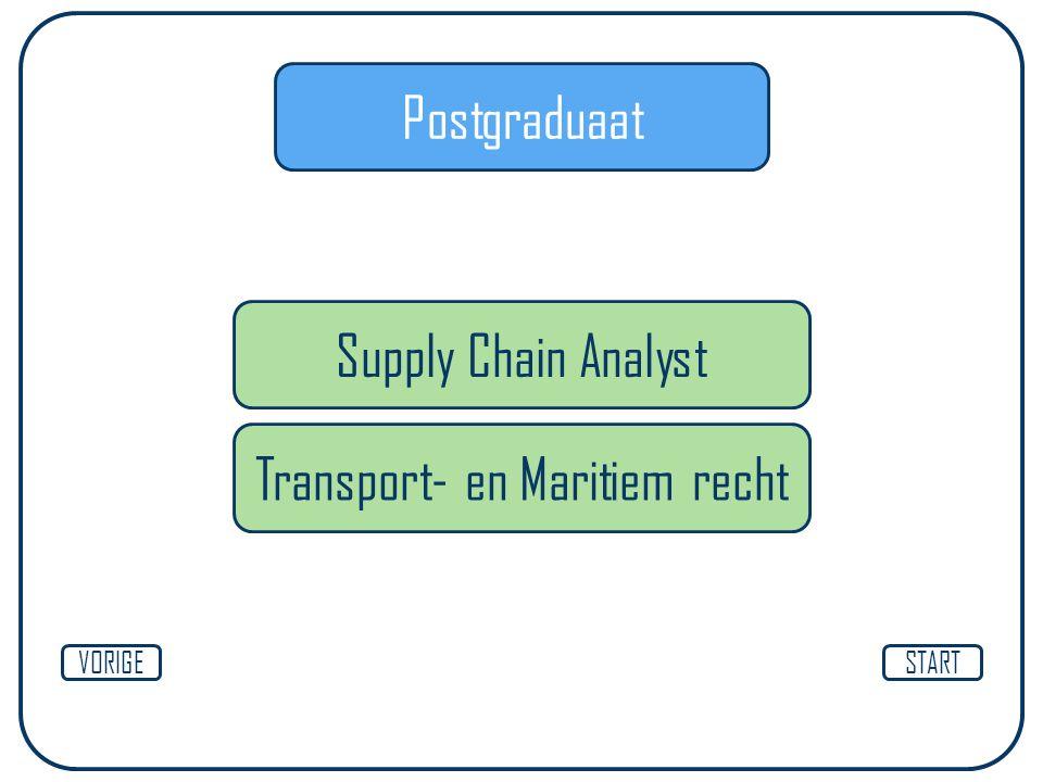 Postgraduaat Supply Chain Analyst STARTVORIGE Transport- en Maritiem recht