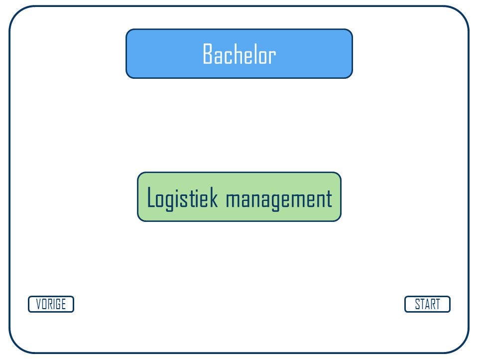 Bachelor Logistiek management STARTVORIGE