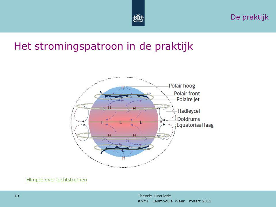 KNMI - Lesmodule Weer - maart 2012 Theorie Circulatie 13 Het stromingspatroon in de praktijk Filmpje over luchtstromen De praktijk