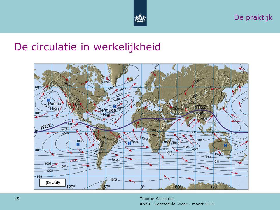 KNMI - Lesmodule Weer - maart 2012 Theorie Circulatie 15 De circulatie in werkelijkheid De praktijk