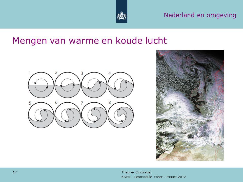 KNMI - Lesmodule Weer - maart 2012 Theorie Circulatie 17 Mengen van warme en koude lucht Nederland en omgeving