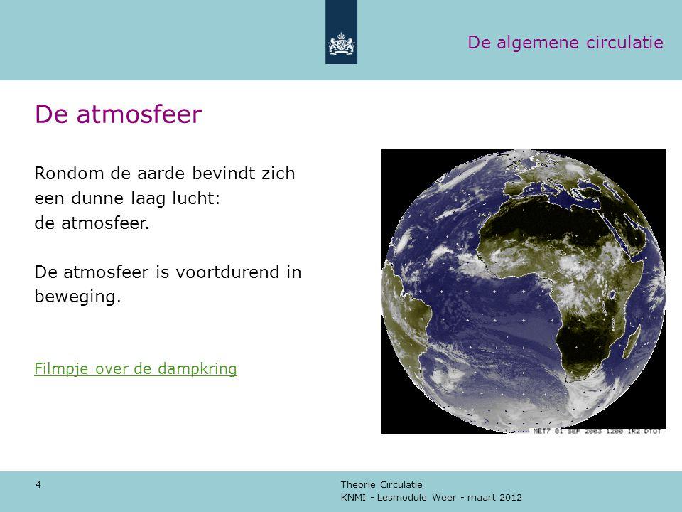 KNMI - Lesmodule Weer - maart 2012 Theorie Circulatie 4 De atmosfeer Rondom de aarde bevindt zich een dunne laag lucht: de atmosfeer. De atmosfeer is
