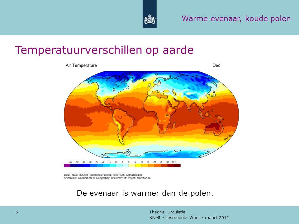 KNMI - Lesmodule Weer - maart 2012 Theorie Circulatie 6 Temperatuurverschillen op aarde De evenaar is warmer dan de polen. Warme evenaar, koude polen