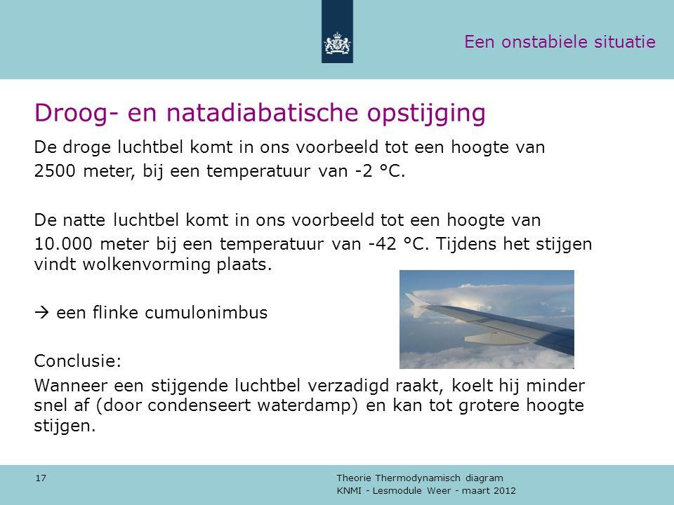 KNMI - Lesmodule Weer - maart 2012 Theorie Thermodynamisch diagram 17 Droog- en natadiabatische opstijging De droge luchtbel komt in ons voorbeeld tot