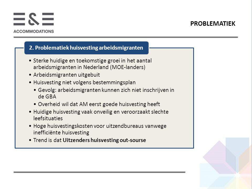 PROBLEMATIEK Sterke huidige en toekomstige groei in het aantal arbeidsmigranten in Nederland (MOE-landers) Arbeidsmigranten uitgebuit Huisvesting niet