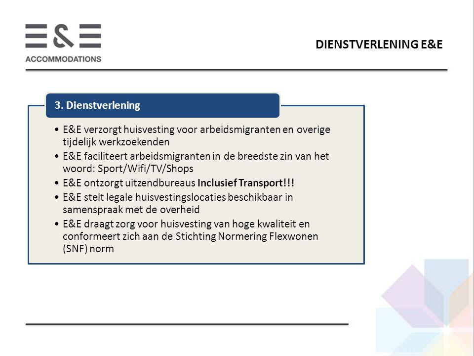 DIENSTVERLENING E&E E&E verzorgt huisvesting voor arbeidsmigranten en overige tijdelijk werkzoekenden E&E faciliteert arbeidsmigranten in de breedste