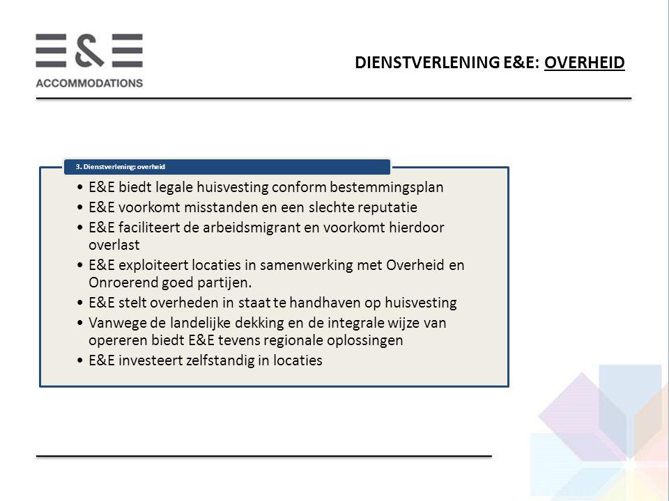 DIENSTVERLENING E&E: OVERHEID E&E biedt legale huisvesting conform bestemmingsplan E&E voorkomt misstanden en een slechte reputatie E&E faciliteert de