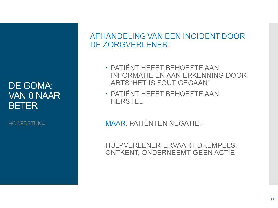 DE GOMA; VAN 0 NAAR BETER HOOFDSTUK 4 AFHANDELING VAN EEN INCIDENT DOOR DE ZORGVERLENER:  PATIËNT HEEFT BEHOEFTE AAN INFORMATIE EN AAN ERKENNING DOOR ARTS 'HET IS FOUT GEGAAN'  PATIËNT HEEFT BEHOEFTE AAN HERSTEL MAAR: PATIËNTEN NEGATIEF HULPVERLENER ERVAART DREMPELS, ONTKENT, ONDERNEEMT GEEN ACTIE 11