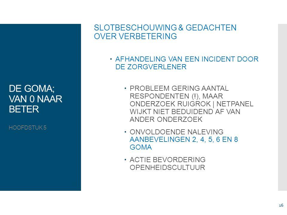 DE GOMA; VAN 0 NAAR BETER HOOFDSTUK 5 SLOTBESCHOUWING & GEDACHTEN OVER VERBETERING  AFHANDELING VAN EEN INCIDENT DOOR DE ZORGVERLENER  PROBLEEM GERING AANTAL RESPONDENTEN (!), MAAR ONDERZOEK RUIGROK | NETPANEL WIJKT NIET BEDUIDEND AF VAN ANDER ONDERZOEK  ONVOLDOENDE NALEVING AANBEVELINGEN 2, 4, 5, 6 EN 8 GOMA  ACTIE BEVORDERING OPENHEIDSCULTUUR 16