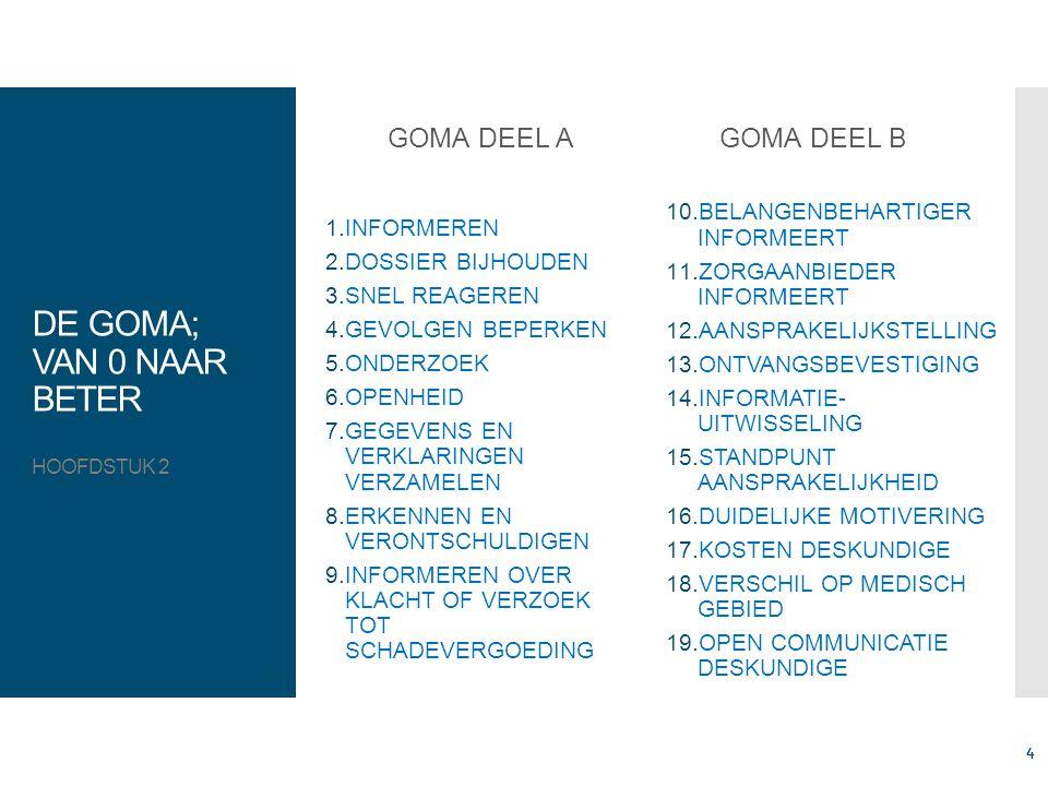 DE GOMA; VAN 0 NAAR BETER HOOFDSTUK 3 ANALYSE ONDERZOEK RUIGROK| NETPANEL  VALIDITEIT EN BETROUWBAARHEID  BEKENDHEID MET DE GOMA  AFHANDELING VAN EEN INCIDENT DOOR DE ZORGVERLENER  BEHANDELING VAN EEN VERZOEK TOT SCHADEVERGOEDING 5