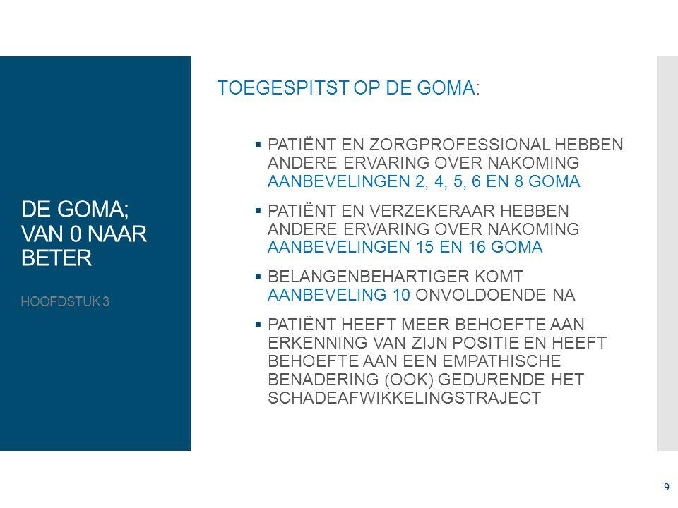 DE GOMA; VAN 0 NAAR BETER HOOFDSTUK 4 ANALYSE VAN DE BEVINDINGEN  VOORAL GEKEKEN NAAR PLAATS/DUIDING VAN DE ONDERZOEKSBEVINDINGEN T.O.V.