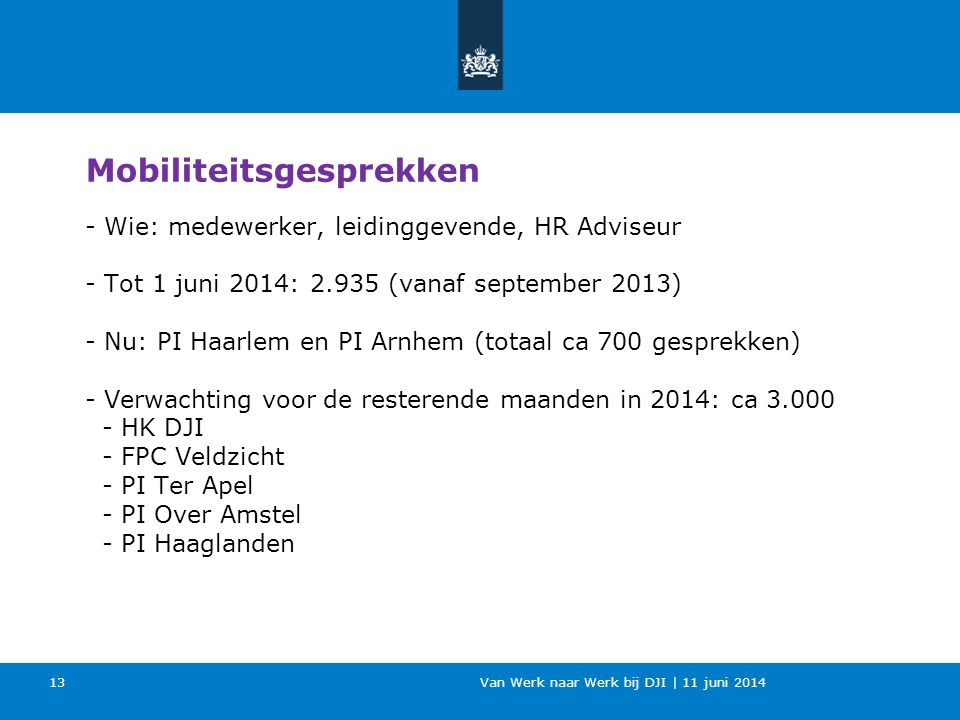 Van Werk naar Werk bij DJI | 11 juni 2014 - Wie: medewerker, leidinggevende, HR Adviseur - Tot 1 juni 2014: 2.935 (vanaf september 2013) - Nu: PI Haar