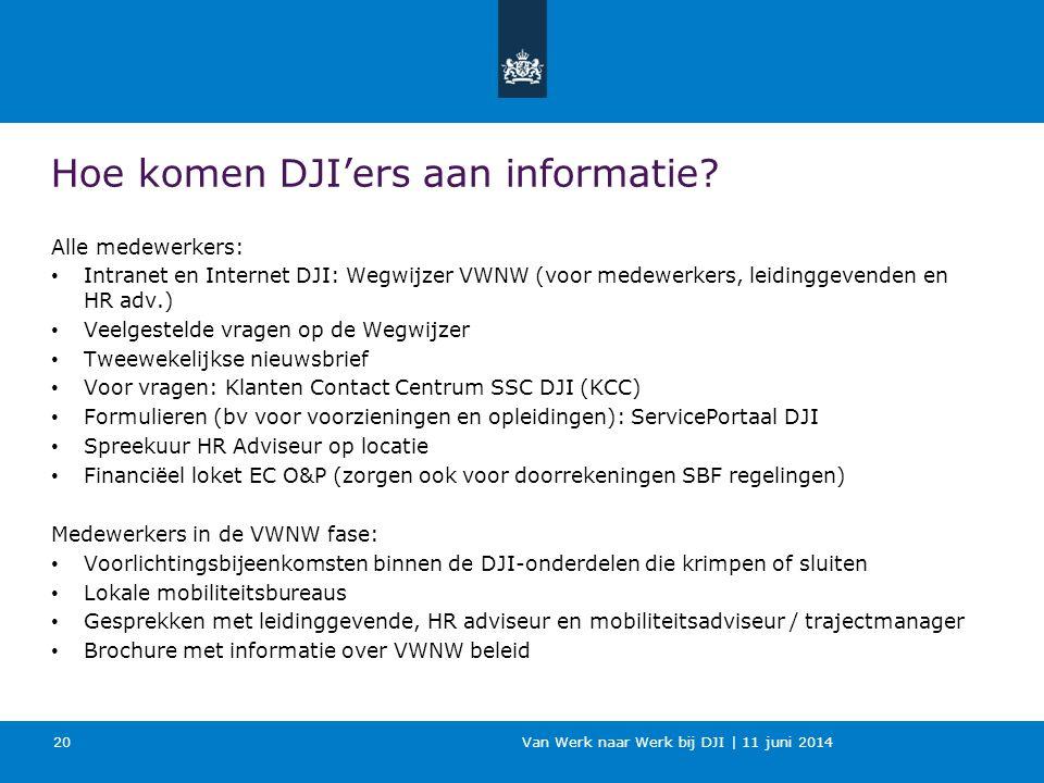 Van Werk naar Werk bij DJI | 11 juni 2014 Hoe komen DJI'ers aan informatie? Alle medewerkers: Intranet en Internet DJI: Wegwijzer VWNW (voor medewerke