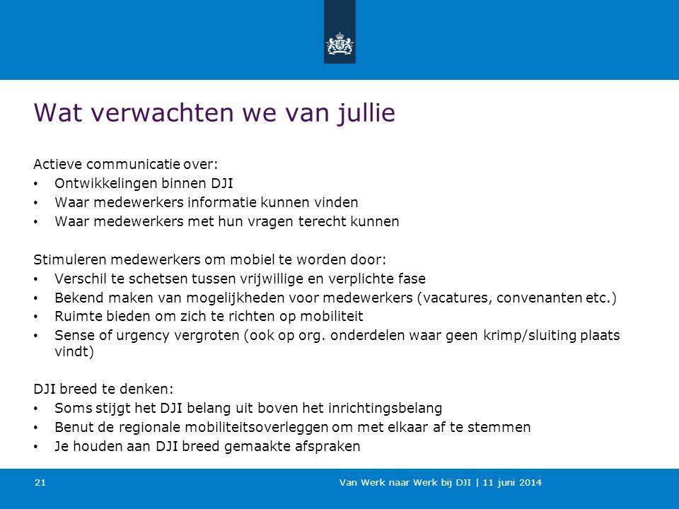 Van Werk naar Werk bij DJI | 11 juni 2014 Wat verwachten we van jullie Actieve communicatie over: Ontwikkelingen binnen DJI Waar medewerkers informati