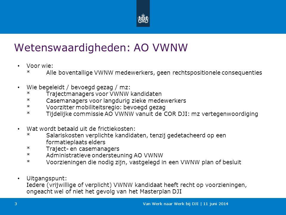 Van Werk naar Werk bij DJI | 11 juni 2014 Wetenswaardigheden: trajectmanagers Rol: Eerste aanspreekpunt voor verplichte VWNW kandidaten ihkv de uitvoering van het VWNW plan; Heeft de 'personele zorg' voor de VWNW kandidaat (bv.