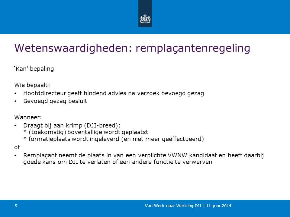 Van Werk naar Werk bij DJI | 11 juni 2014 Wetenswaardigheden: remplaçantenregeling 'Kan' bepaling Wie bepaalt: Hoofddirecteur geeft bindend advies na