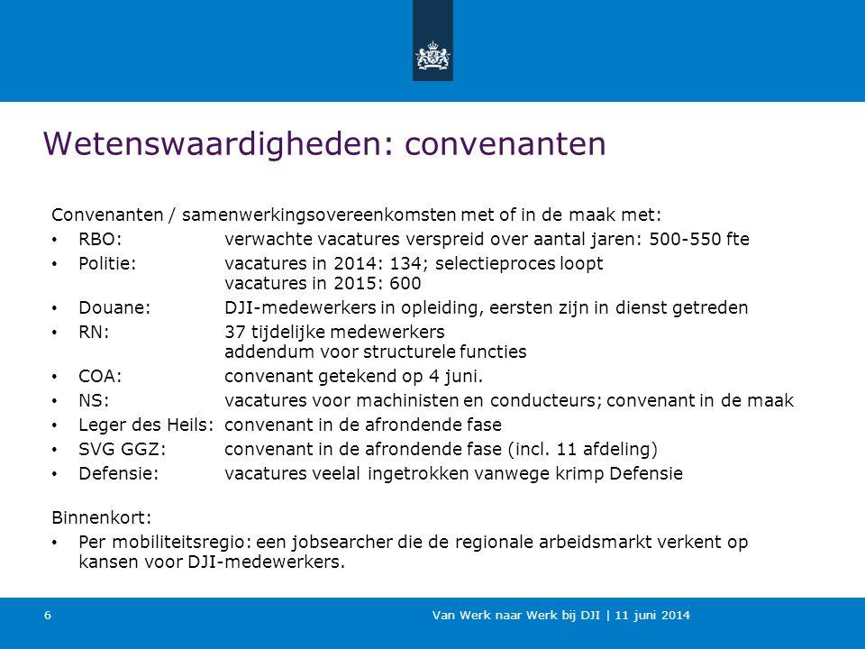 Van Werk naar Werk bij DJI | 11 juni 2014 Wetenswaardigheden: convenanten Convenanten / samenwerkingsovereenkomsten met of in de maak met: RBO: verwac