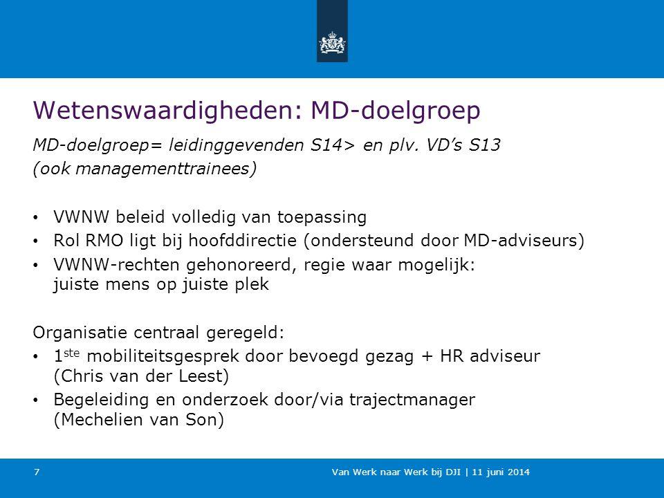 Van Werk naar Werk bij DJI | 11 juni 2014 Wetenswaardigheden: MD-doelgroep MD-doelgroep= leidinggevenden S14> en plv. VD's S13 (ook managementtrainees