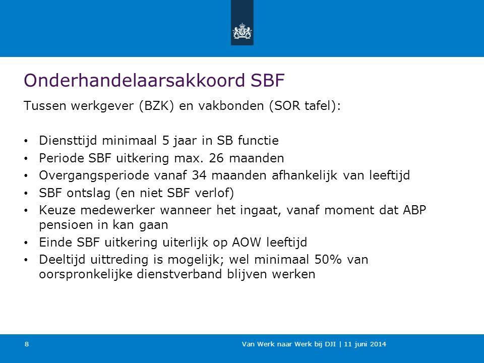 Van Werk naar Werk bij DJI | 11 juni 2014 Onderhandelaarsakkoord SBF (vervolg) Tussen DJI en vakbonden (DGO): Behoud SBF status tav SBF regeling in verplichte fase.