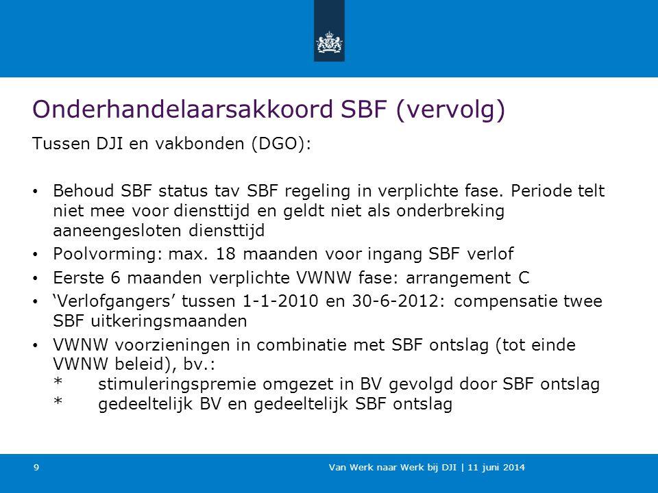 Van Werk naar Werk bij DJI | 11 juni 2014 Onderhandelaarsakkoord SBF (vervolg) Tussen DJI en vakbonden (DGO): Behoud SBF status tav SBF regeling in ve