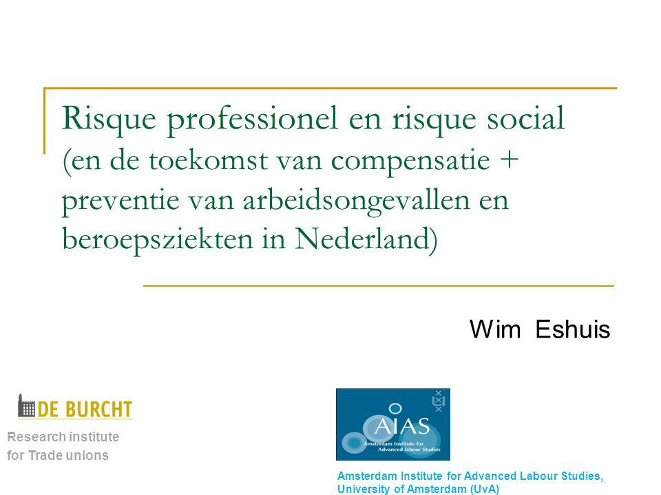 Wat is Risque Professionel (RP) en Risque Social (RS).