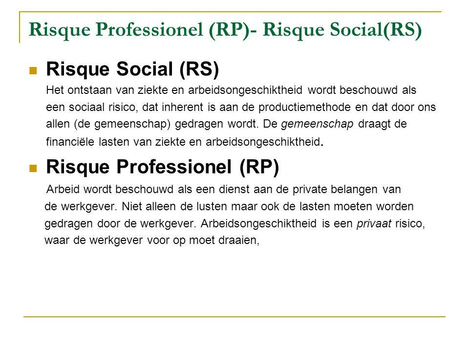 Risque Professionel (RP)- Risque Social(RS) RS of RP?> 3 hoofdvragen:  Draagt de gemeenschap of de werkgever alle lasten van risico's van de arbeid  Draagt de gemeenschap of de werkgever de lasten van specifieke risico's van de arbeid (arbeidsongevallen en beroepsziekten)  Wordt preventie van arbeidsongevallen en beroepsziekten vormgegeven via schadecompensatie of via publiek wetgeving?