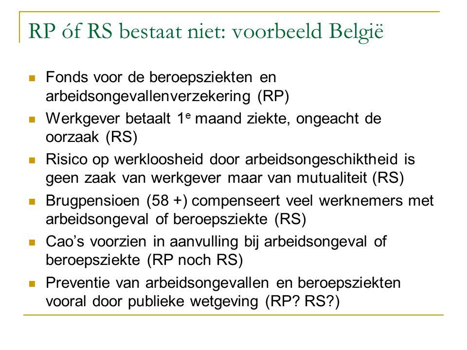RP óf RS bestaat niet: voorbeeld NL Werkgever is verantwoordelijk voor loondoorbetaling bij alle ziekte (RP noch RS) Risico op werkloosheid door arbeidsongeschiktheid wordt gedekt door WW (RS?RP?) Aansprakelijkheidsrecht functioneert als (inadequaat) compensatiesysteem (RP) IAS voorziet in compensatiefonds voor mesothelioomslachtoffers, voor zowel werknemers als burgers (RP.