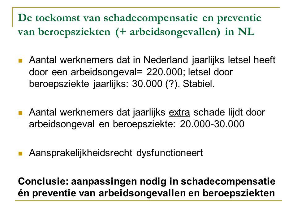 De toekomst van schadecompensatie van beroepsziekten (en arbeidsongevallen) in NL 1.